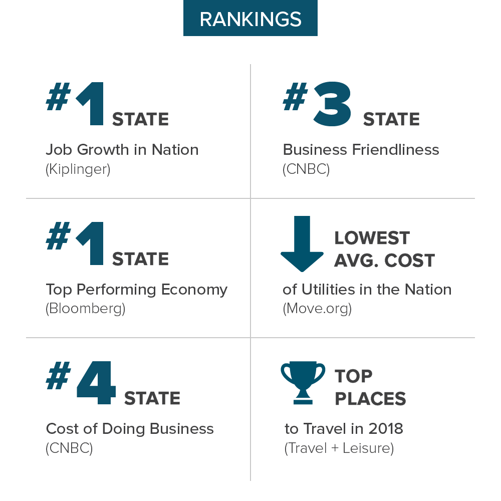 Rankings Infographic